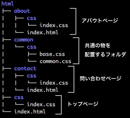 img_directories01
